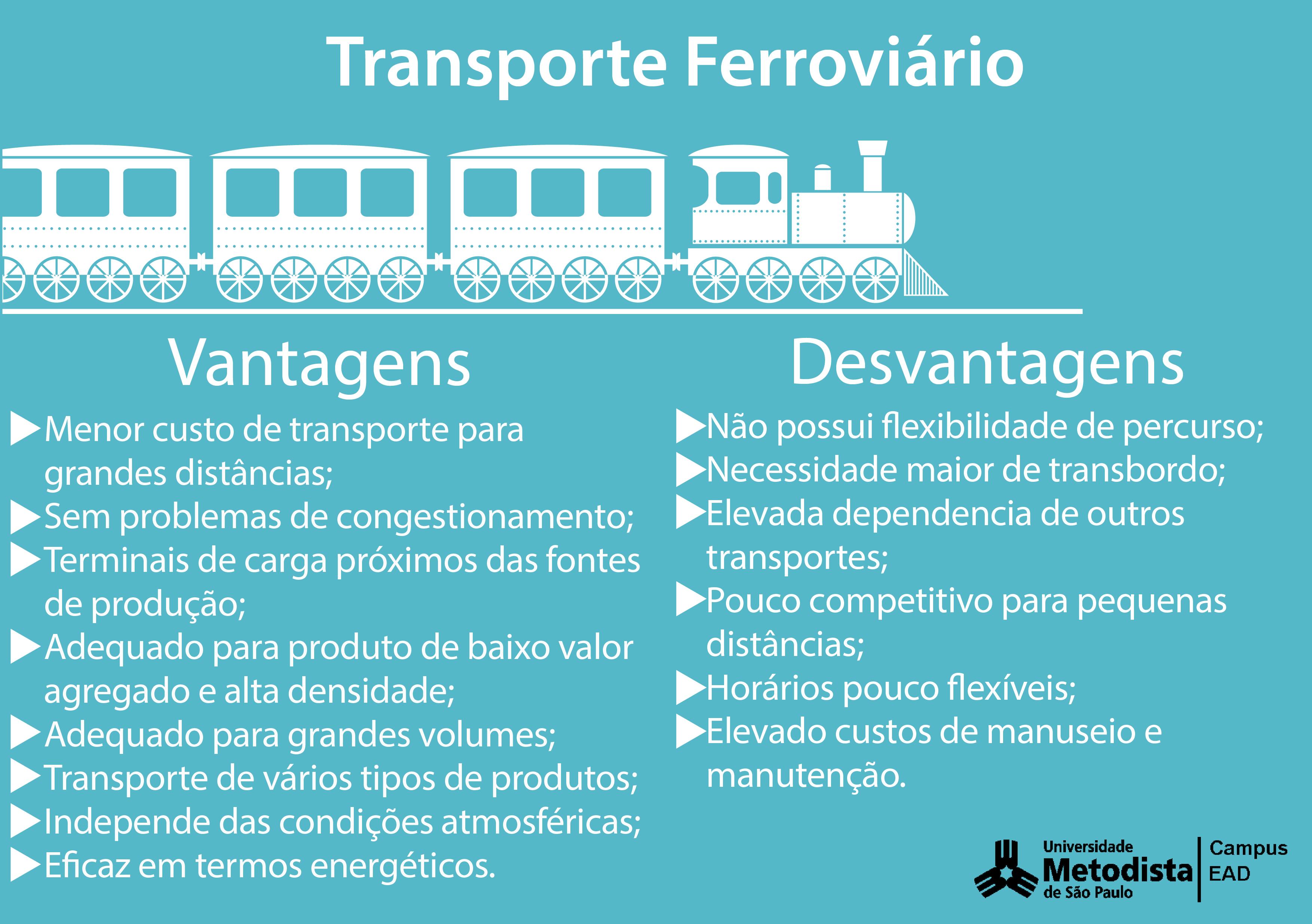 Vantagens do Transporte Marítimo - Green Ibérica