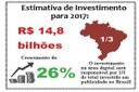 Mercado publicitário cresce no Brasil