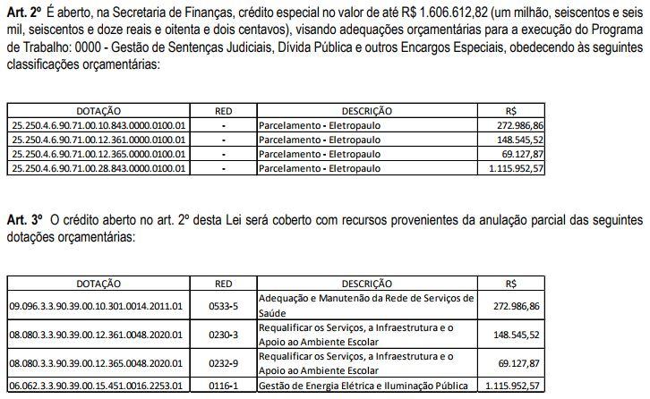 abertura de crédito na Secretaria de Finanças